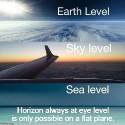 Image result for flat earth perspective