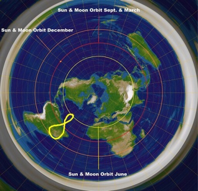 Flat earth frequently asked questions flat earth science and the bible 11 q if the earth is flat then why is the sun and moon round and why are all the other planet round gumiabroncs Gallery