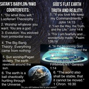 60 bible verses describing a flat earth inside a dome flat earth img4728 publicscrutiny Image collections