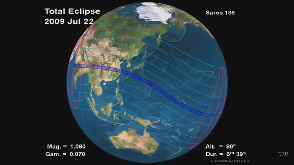 Flat earth solar eclipse why the 2017 solar eclipse proves the flat well if you look at the same paths drawn out on a flat earth map then you get ovals circular paths of the eclipse around the flat earth publicscrutiny Images